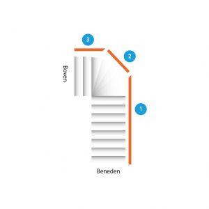 trap-boven-kwartdraai-drie-trapleuningen