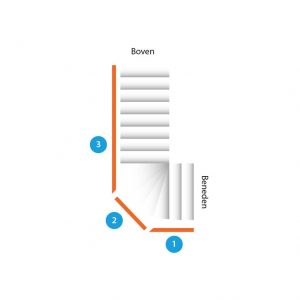 trap-onder-kwartdraai-trapleuningen-drie